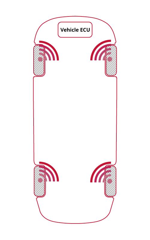 Direct TPMS Diagram